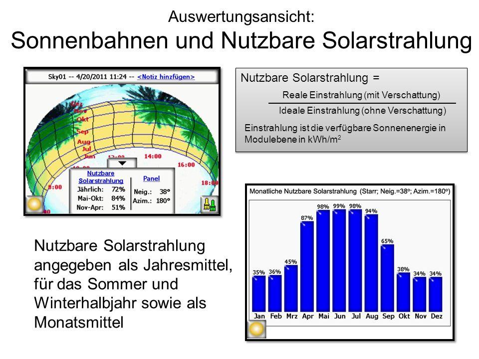 Auswertungsansicht: Sonnenbahnen und Nutzbare Solarstrahlung