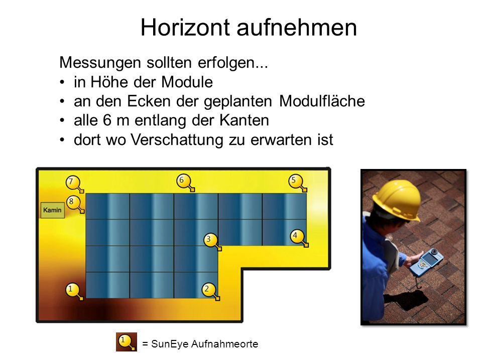 Horizont aufnehmen Messungen sollten erfolgen... in Höhe der Module