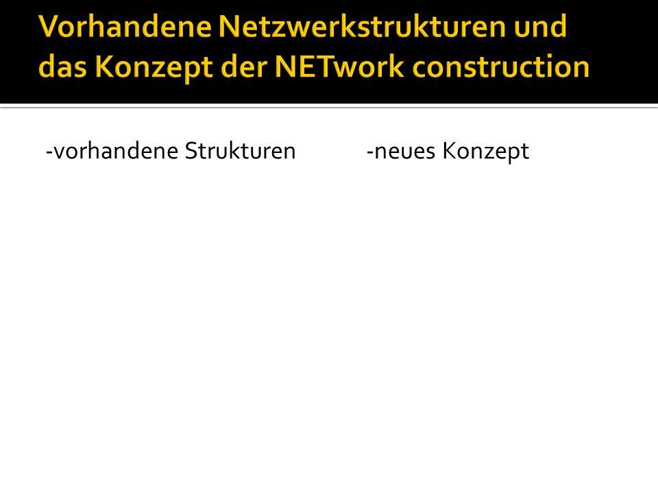 Vorhandene Netzwerkstrukturen und das Konzept der NETwork construction