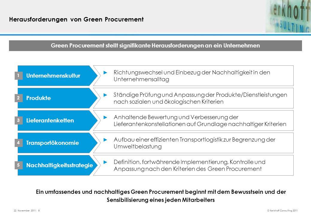 Herausforderungen von Green Procurement