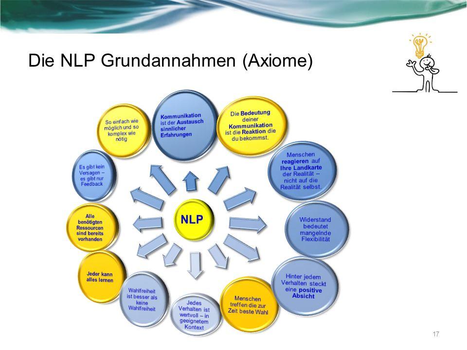 Die NLP Grundannahmen (Axiome)