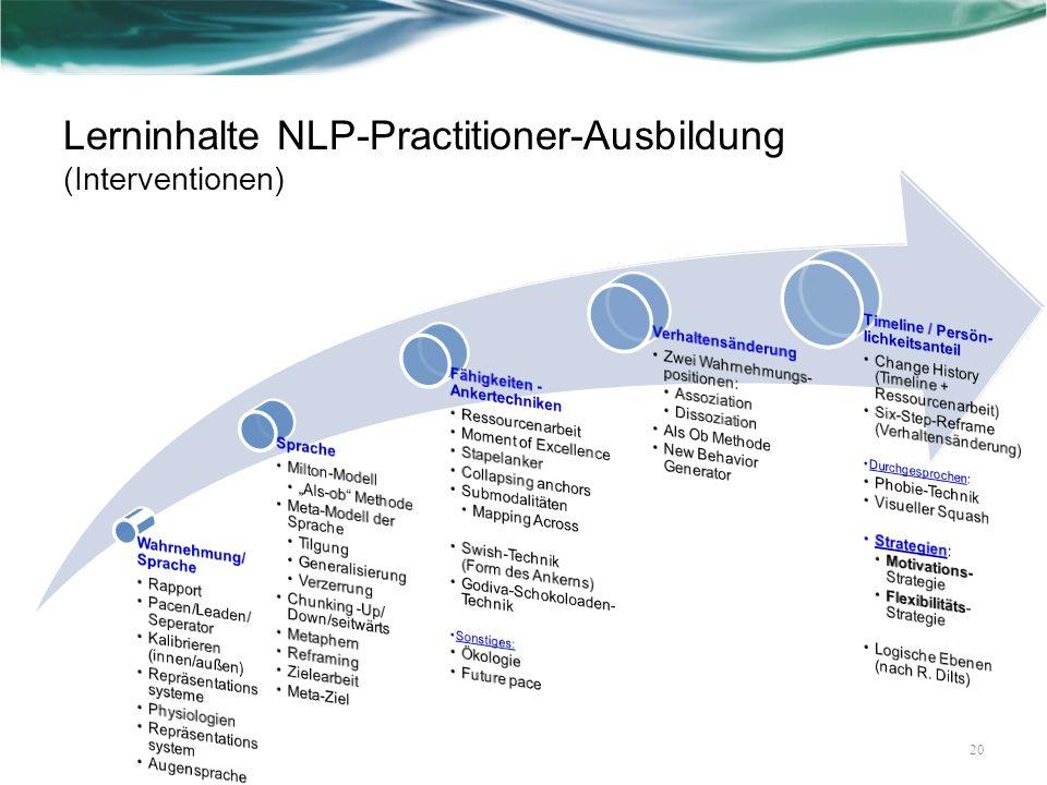 Lerninhalte NLP-Practitioner-Ausbildung (Interventionen)