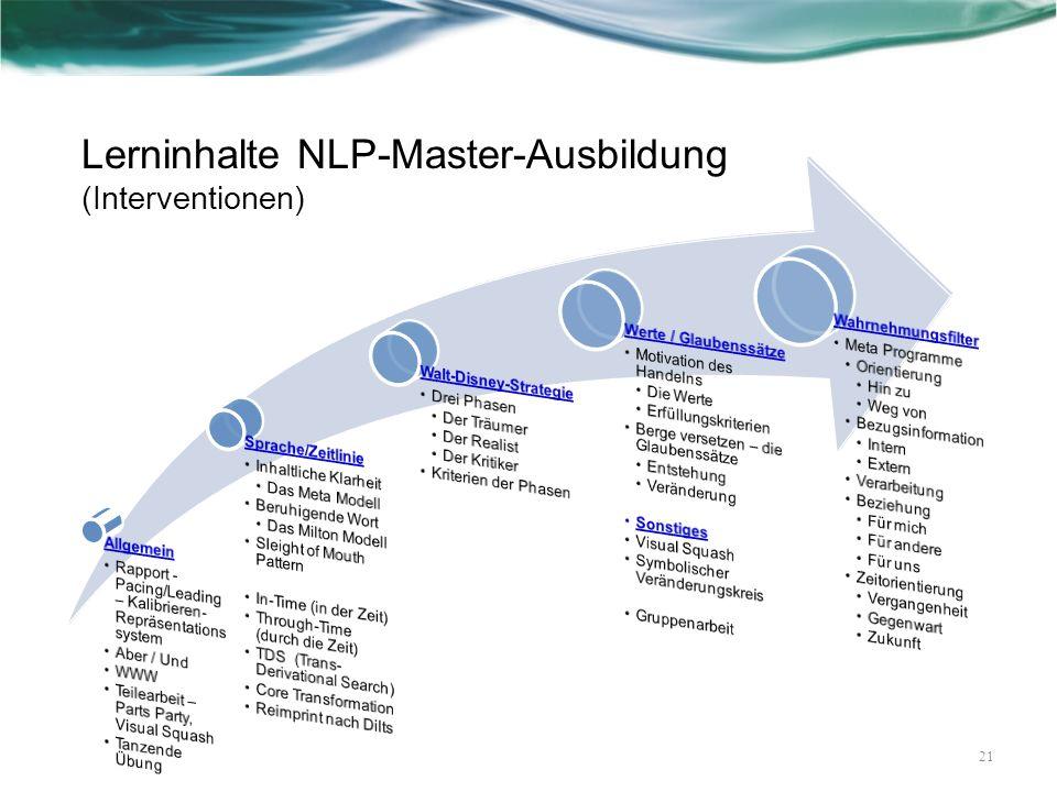 Lerninhalte NLP-Master-Ausbildung