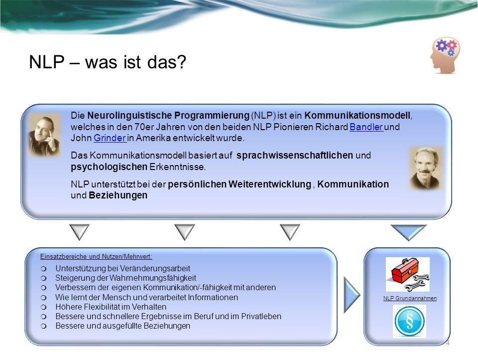NLP – was ist das Die Neurolinguistische Programmierung (NLP) ist ein Kommunikationsmodell,