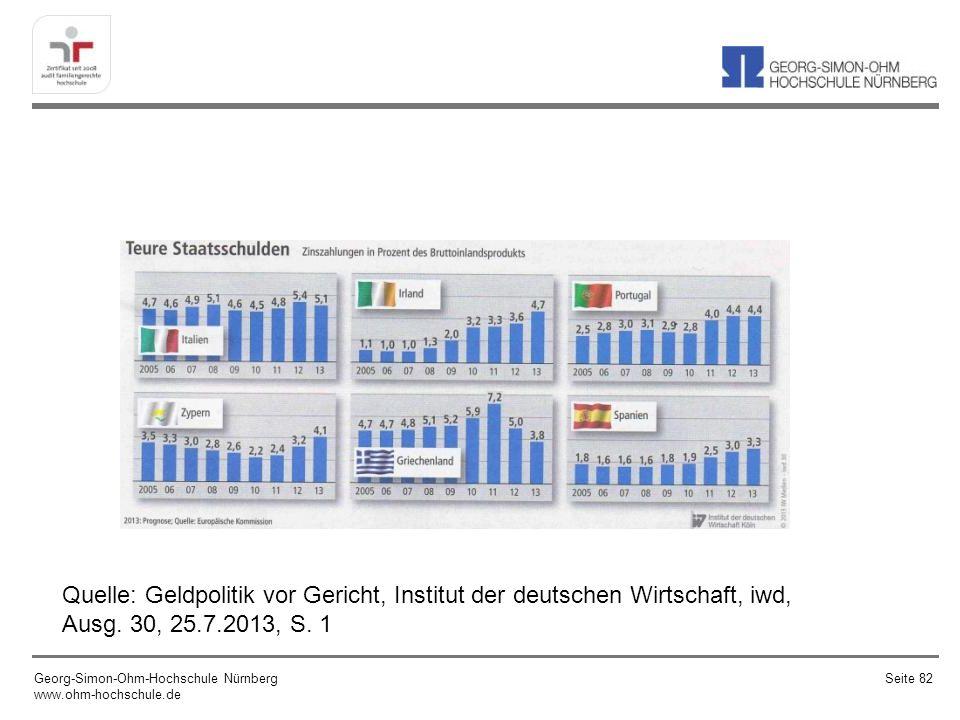 Quelle: Geldpolitik vor Gericht, Institut der deutschen Wirtschaft, iwd, Ausg. 30, 25.7.2013, S. 1
