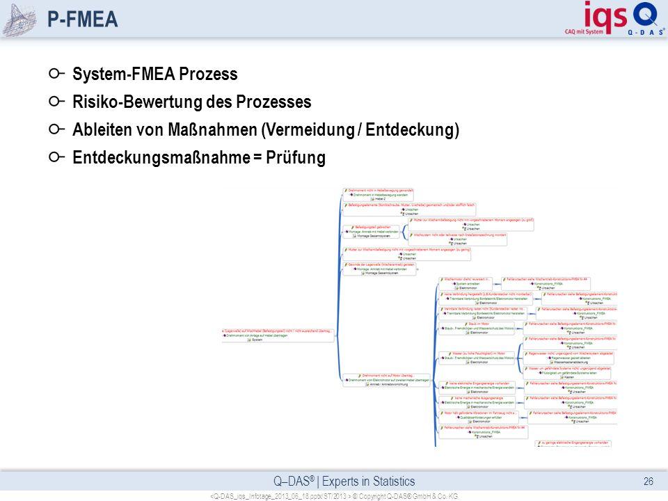 Q-DAS - iqs Infotag, November 2012