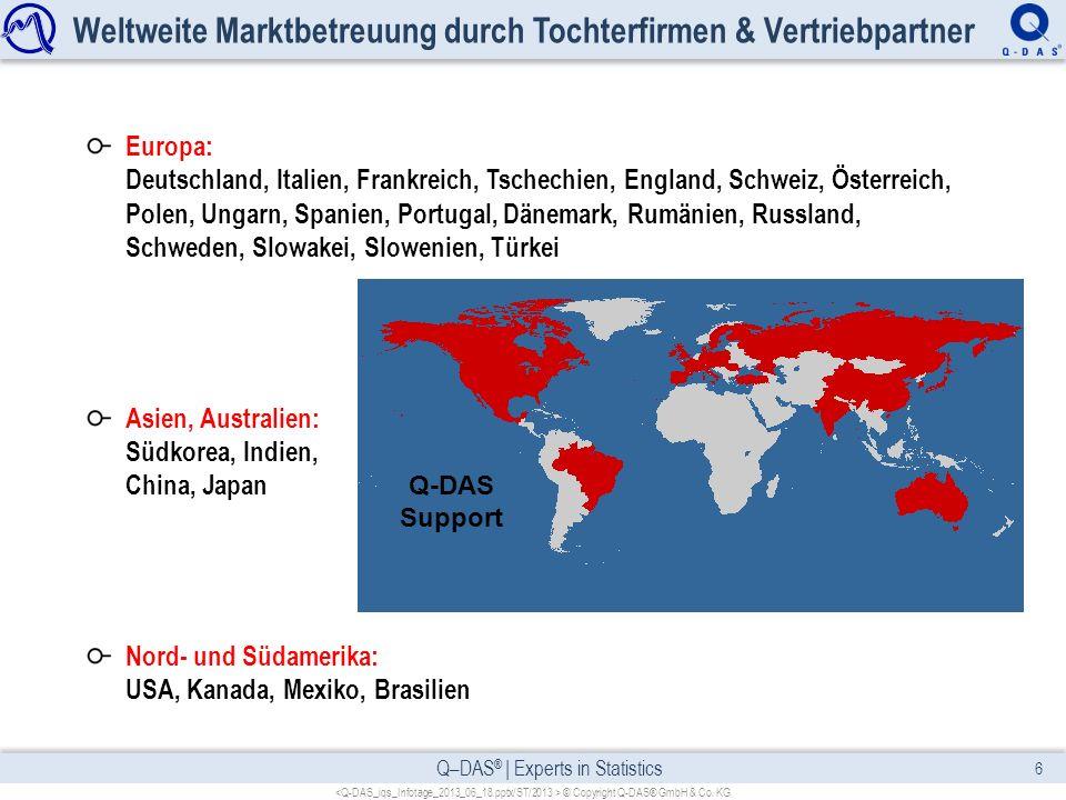 Weltweite Marktbetreuung durch Tochterfirmen & Vertriebpartner