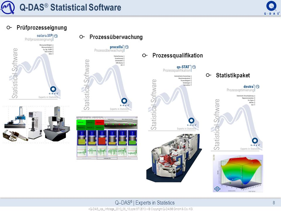 Q-DAS® Statistical Software