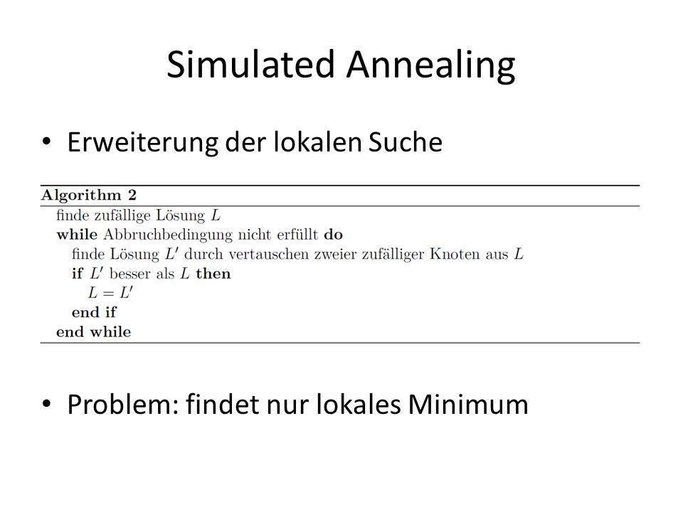Simulated Annealing Erweiterung der lokalen Suche