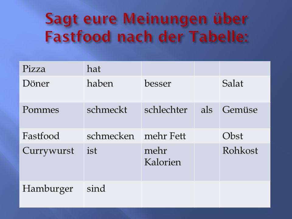 Sagt eure Meinungen über Fastfood nach der Tabelle: