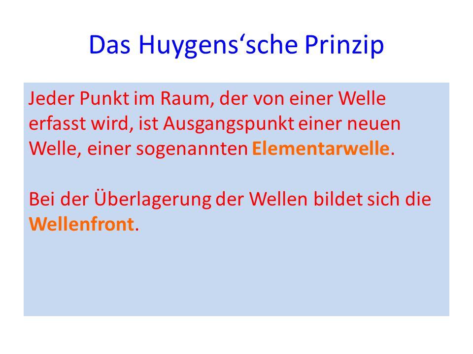 Das Huygens'sche Prinzip