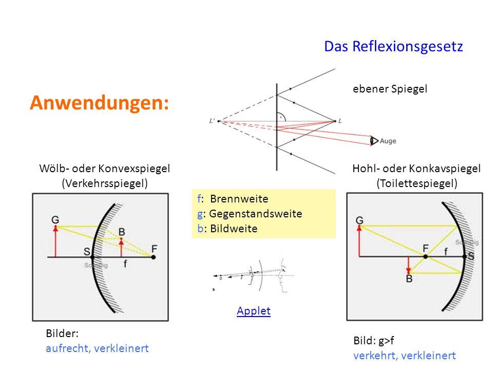 Anwendungen: Das Reflexionsgesetz ebener Spiegel