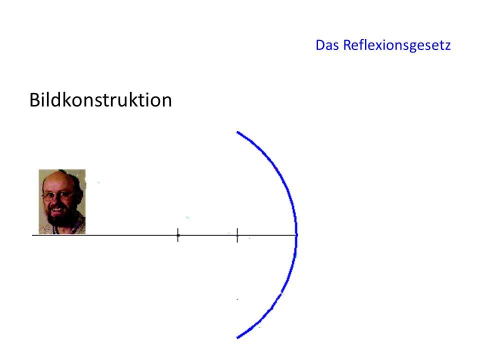 Das Reflexionsgesetz Bildkonstruktion