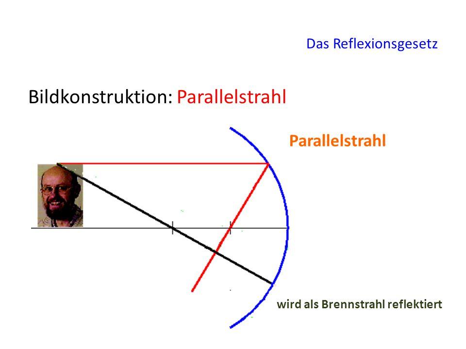 Bildkonstruktion: Parallelstrahl