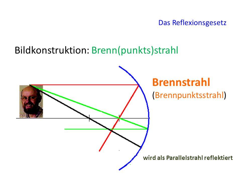 Brennstrahl Bildkonstruktion: Brenn(punkts)strahl (Brennpunktsstrahl)