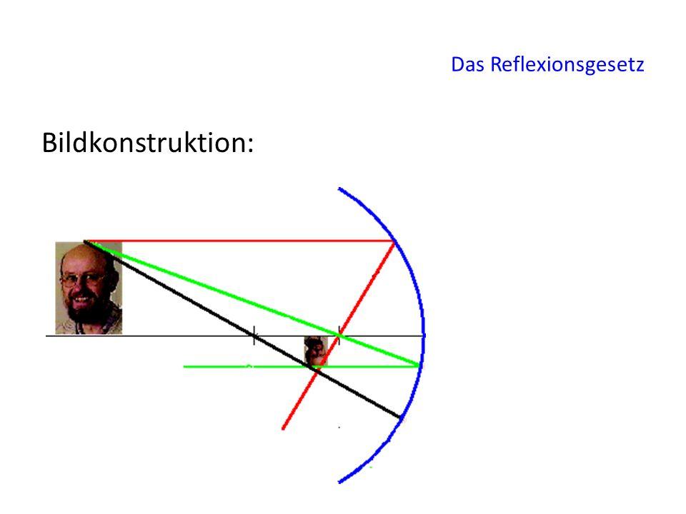 Das Reflexionsgesetz Bildkonstruktion: