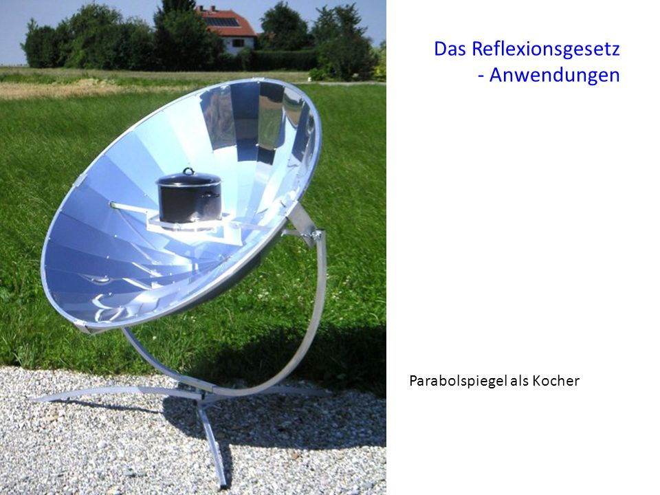 Das Reflexionsgesetz - Anwendungen