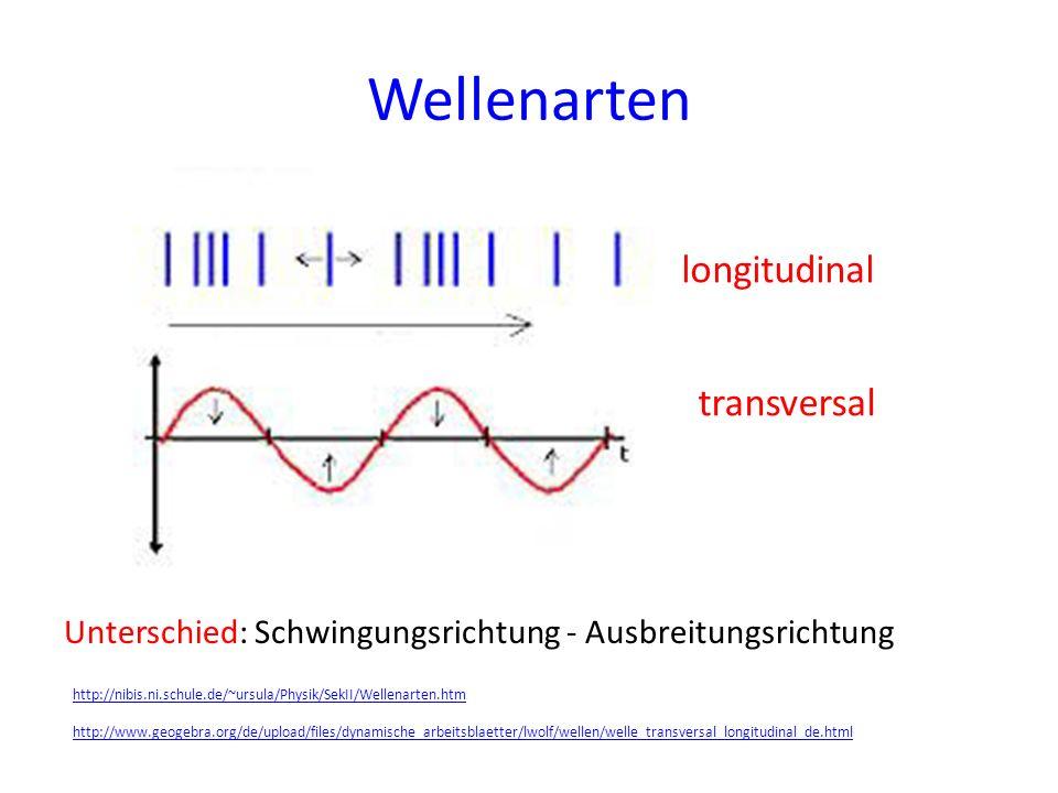 Wellenarten longitudinal transversal