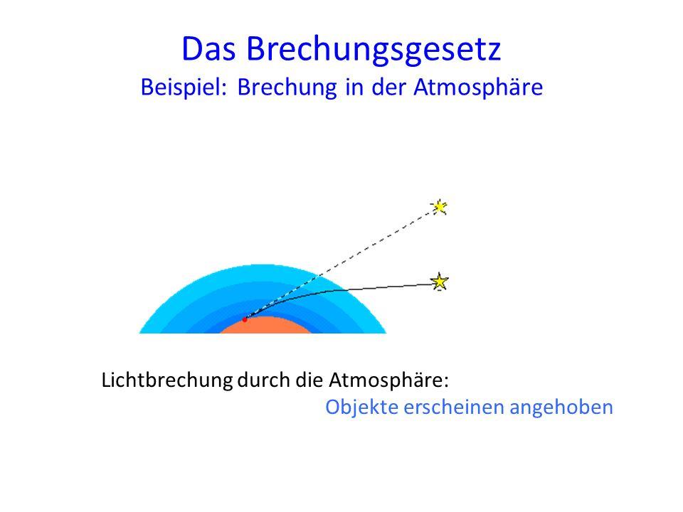 Das Brechungsgesetz Beispiel: Brechung in der Atmosphäre