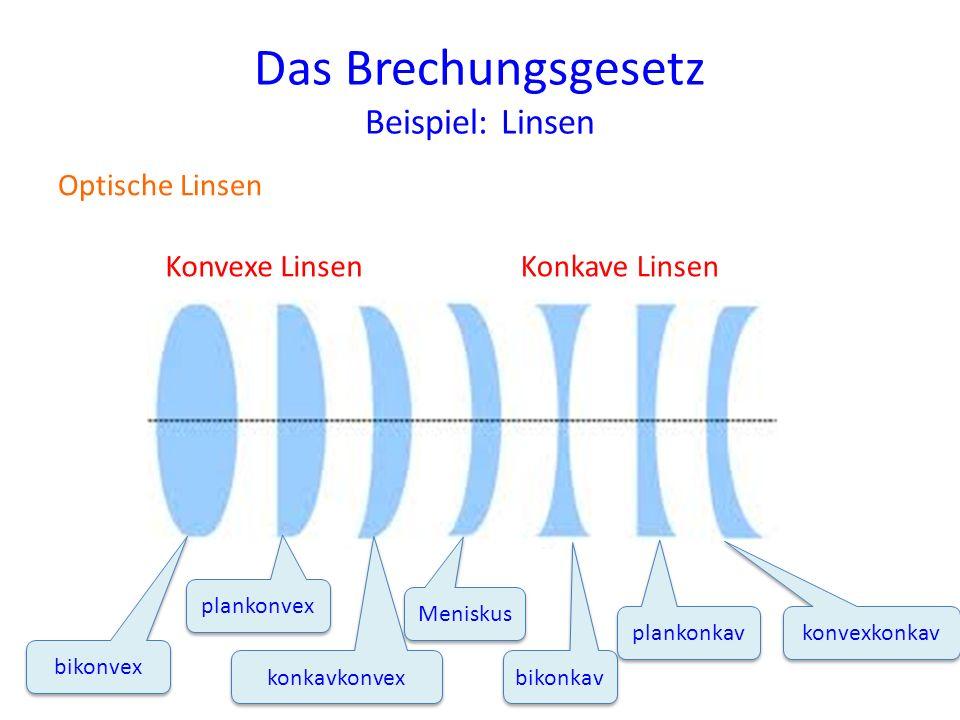 Das Brechungsgesetz Beispiel: Linsen