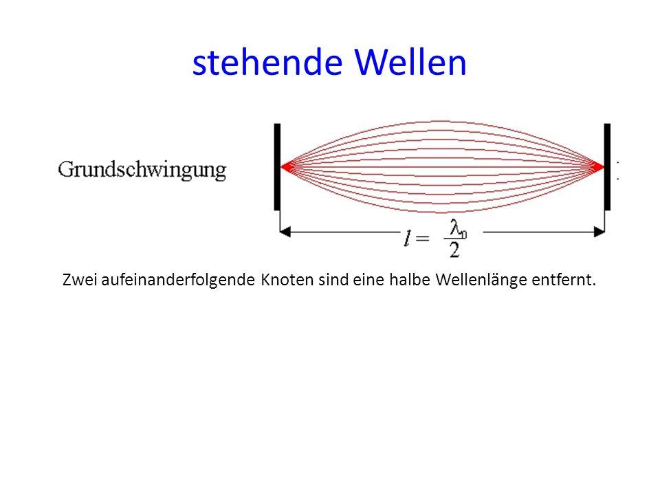 stehende Wellen Zwei aufeinanderfolgende Knoten sind eine halbe Wellenlänge entfernt.