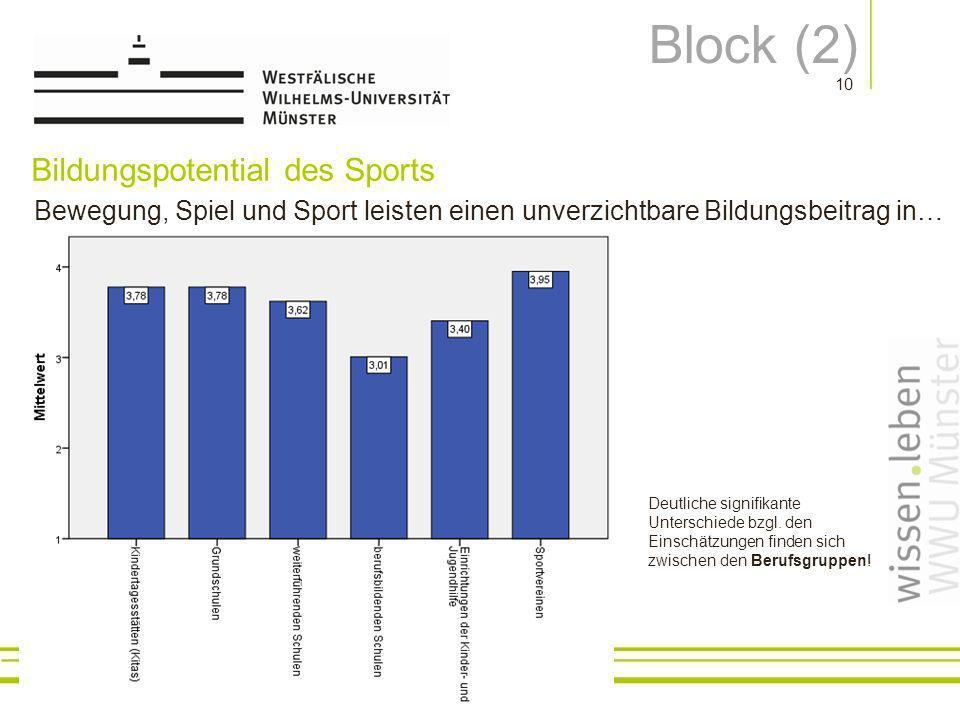 Bildungspotential des Sports