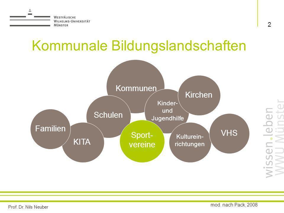 Kommunale Bildungslandschaften
