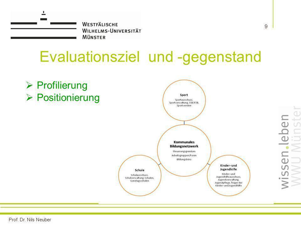 Evaluationsziel und -gegenstand