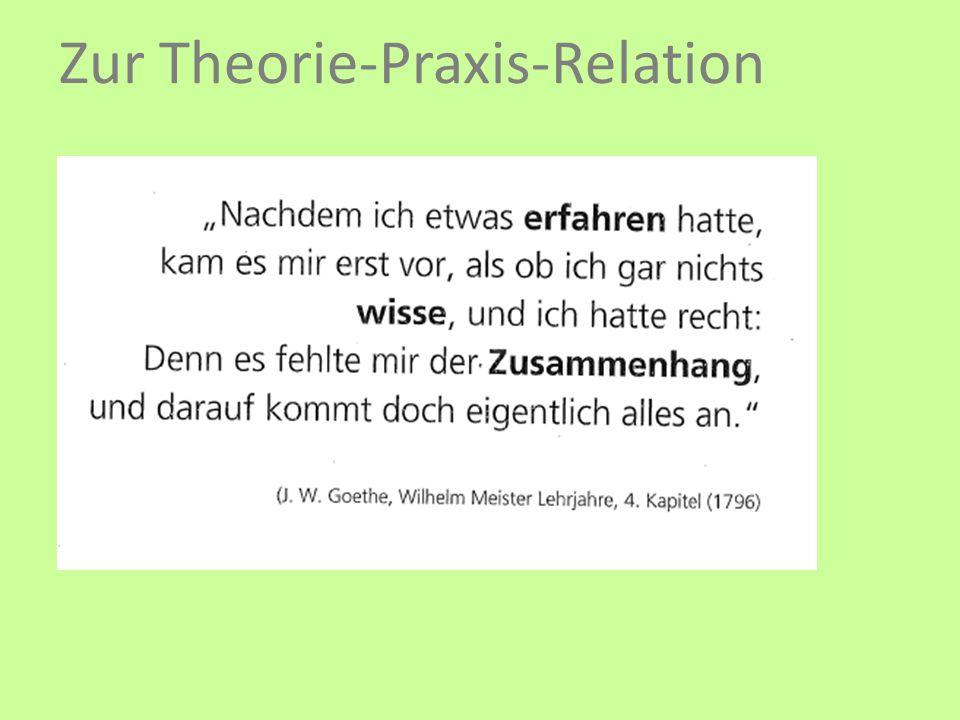 Zur Theorie-Praxis-Relation