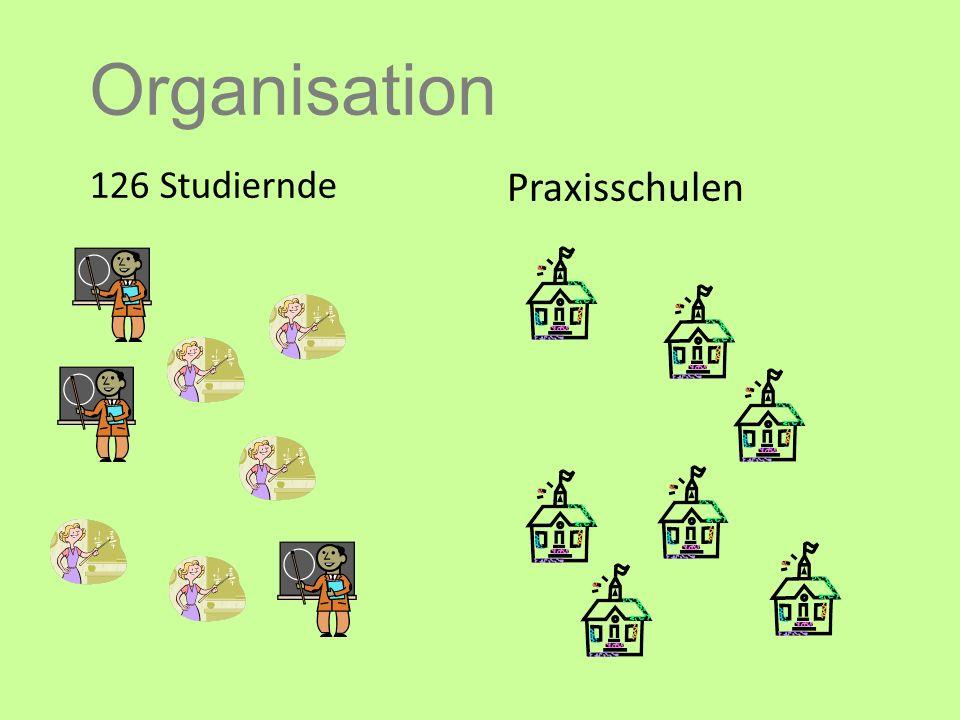 Organisation 126 Studiernde Praxisschulen