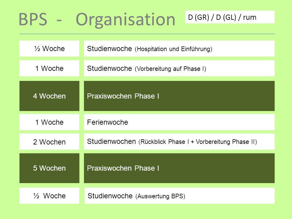 BPS - Organisation D (GR) / D (GL) / rum ½ Woche