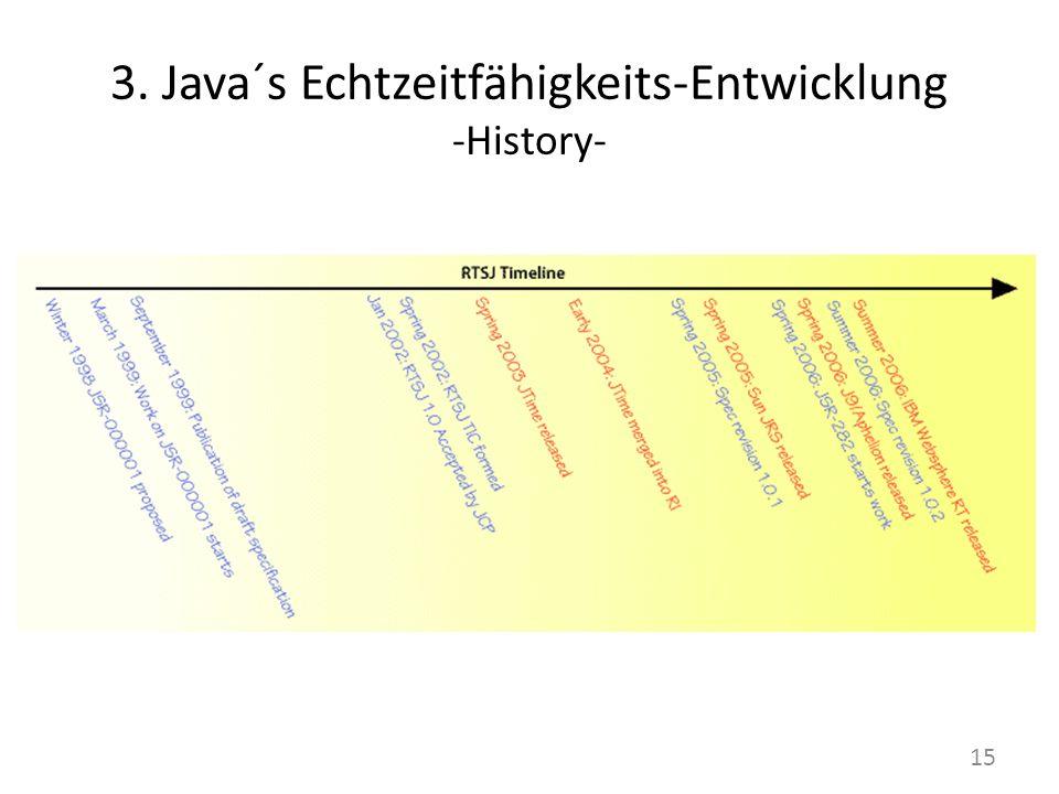 3. Java´s Echtzeitfähigkeits-Entwicklung -History-