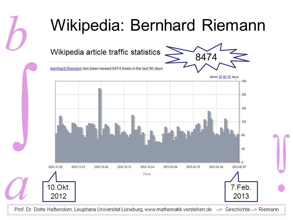 Wikipedia: Bernhard Riemann