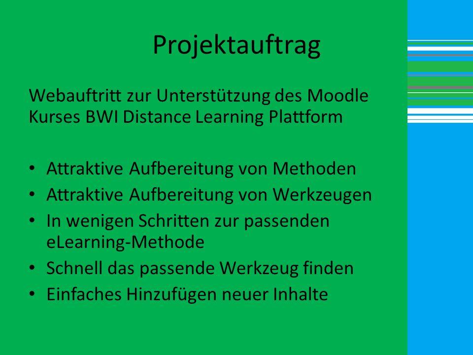 ProjektauftragWebauftritt zur Unterstützung des Moodle Kurses BWI Distance Learning Plattform. Attraktive Aufbereitung von Methoden.