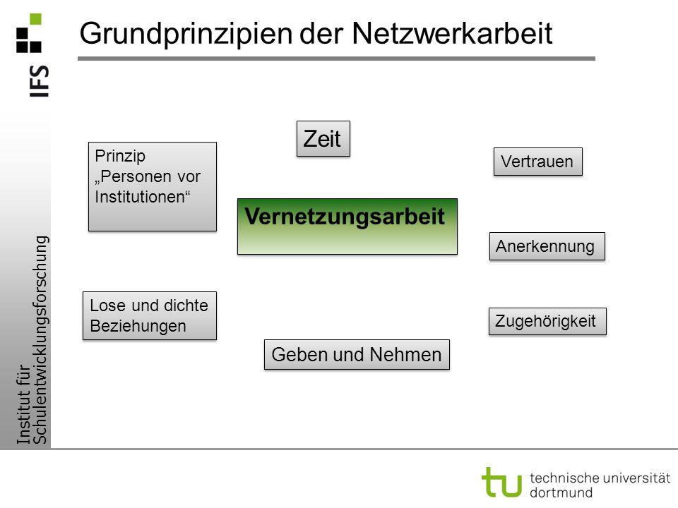 Grundprinzipien der Netzwerkarbeit