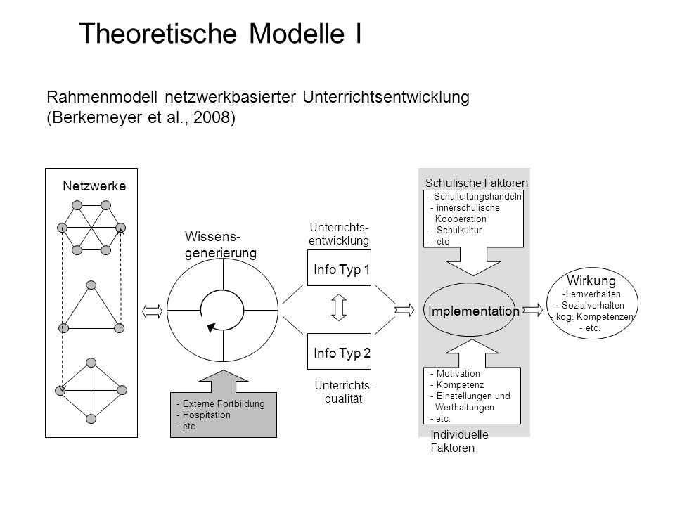 Theoretische Modelle I