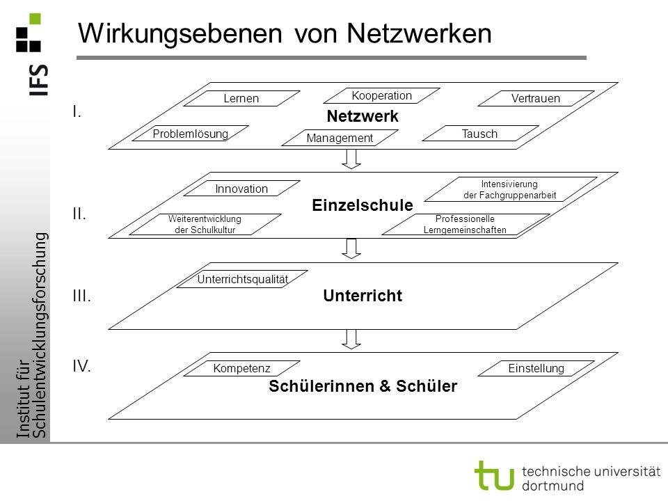Wirkungsebenen von Netzwerken