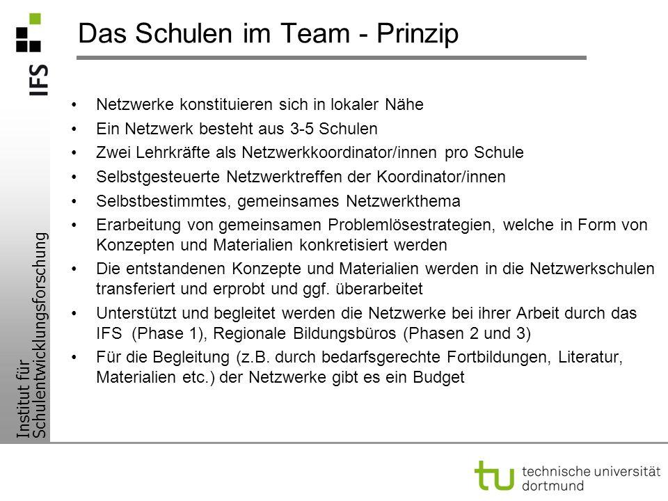 Das Schulen im Team - Prinzip