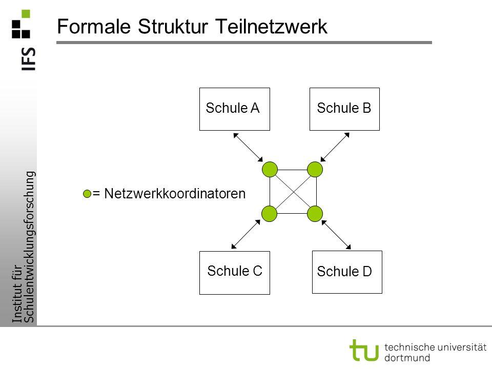 Formale Struktur Teilnetzwerk
