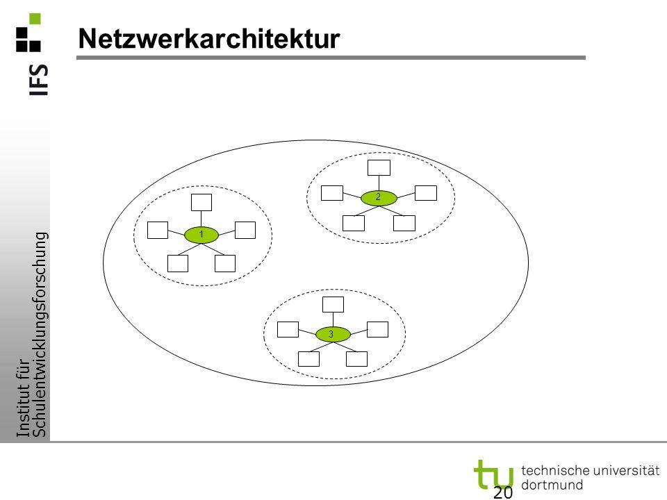 Netzwerkarchitektur 1 3 2