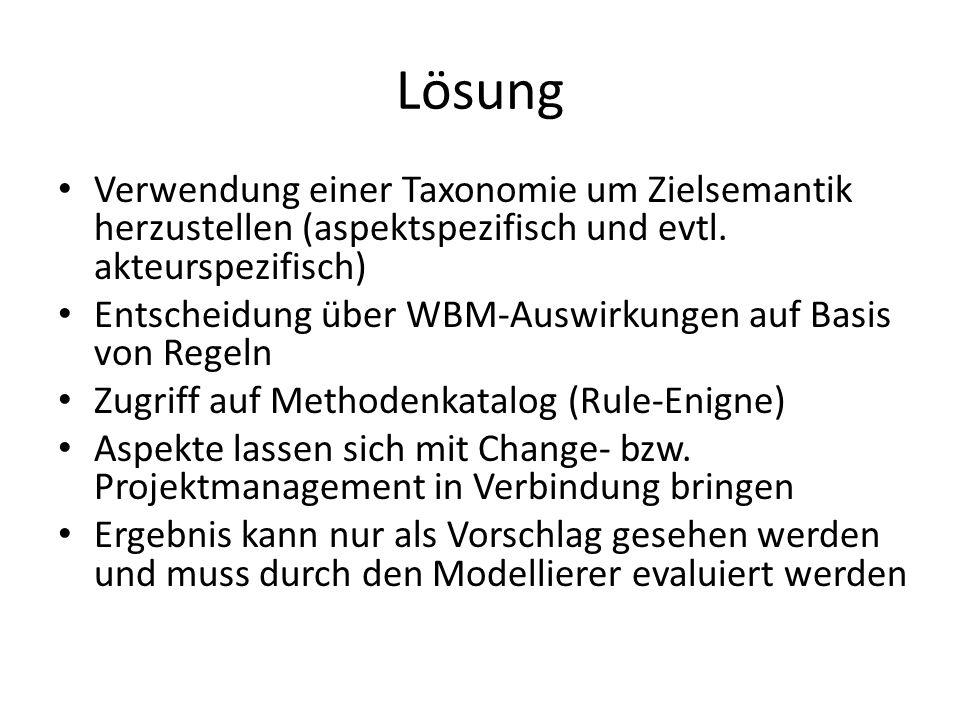 Lösung Verwendung einer Taxonomie um Zielsemantik herzustellen (aspektspezifisch und evtl. akteurspezifisch)