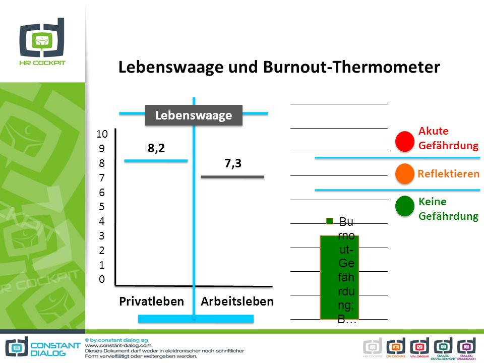 Lebenswaage und Burnout-Thermometer