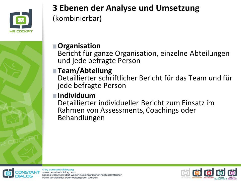 3 Ebenen der Analyse und Umsetzung