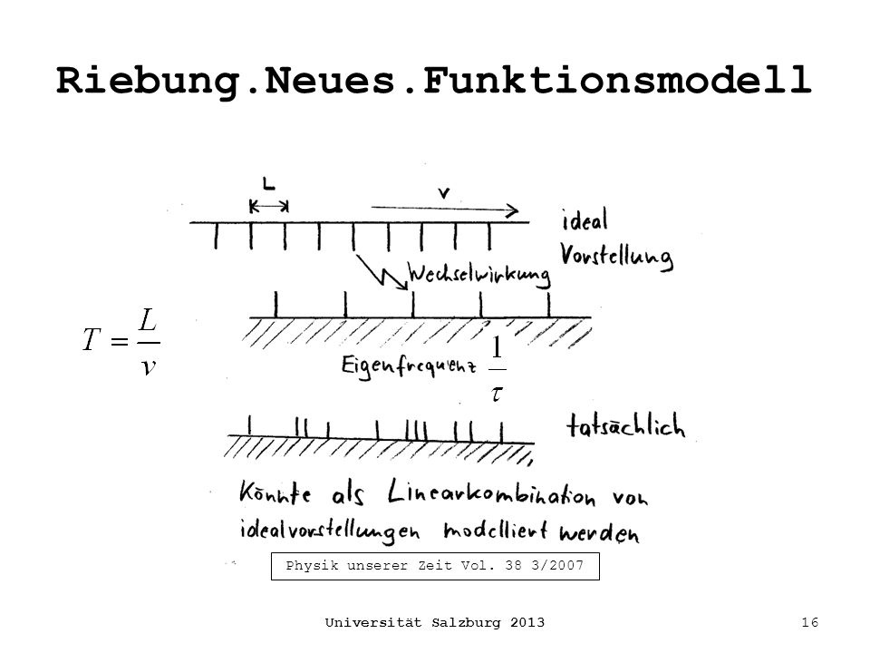 Riebung.Neues.Funktionsmodell