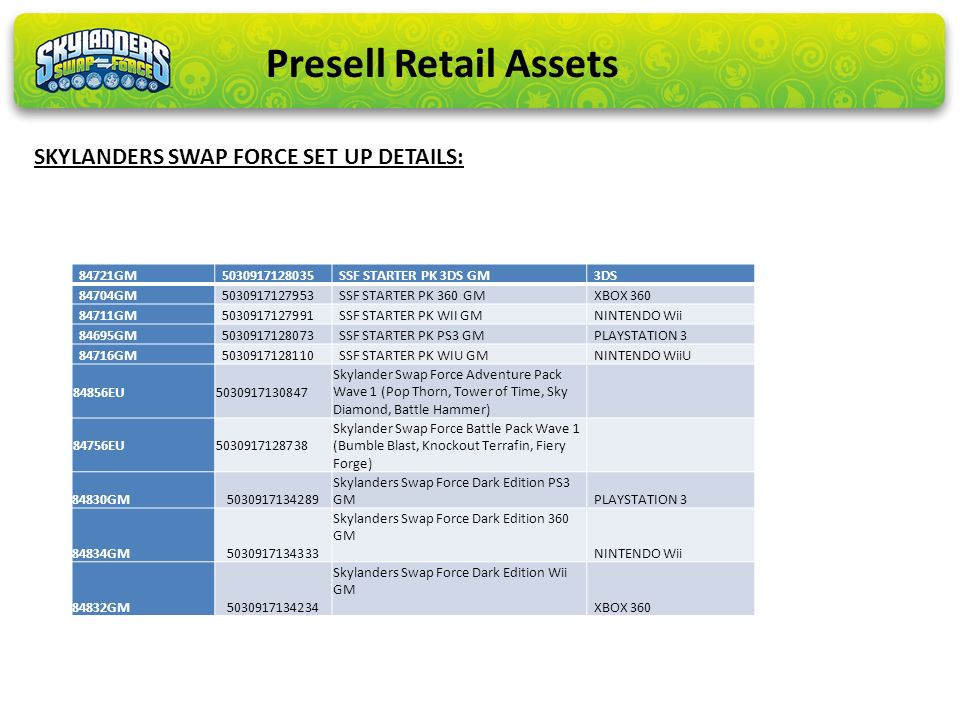 Presell Retail Assets SKYLANDERS SWAP FORCE SET UP DETAILS: 84721GM