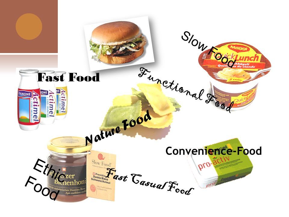 Ethic Food Functional Food Fast Casual Food Slow Food Fast Food