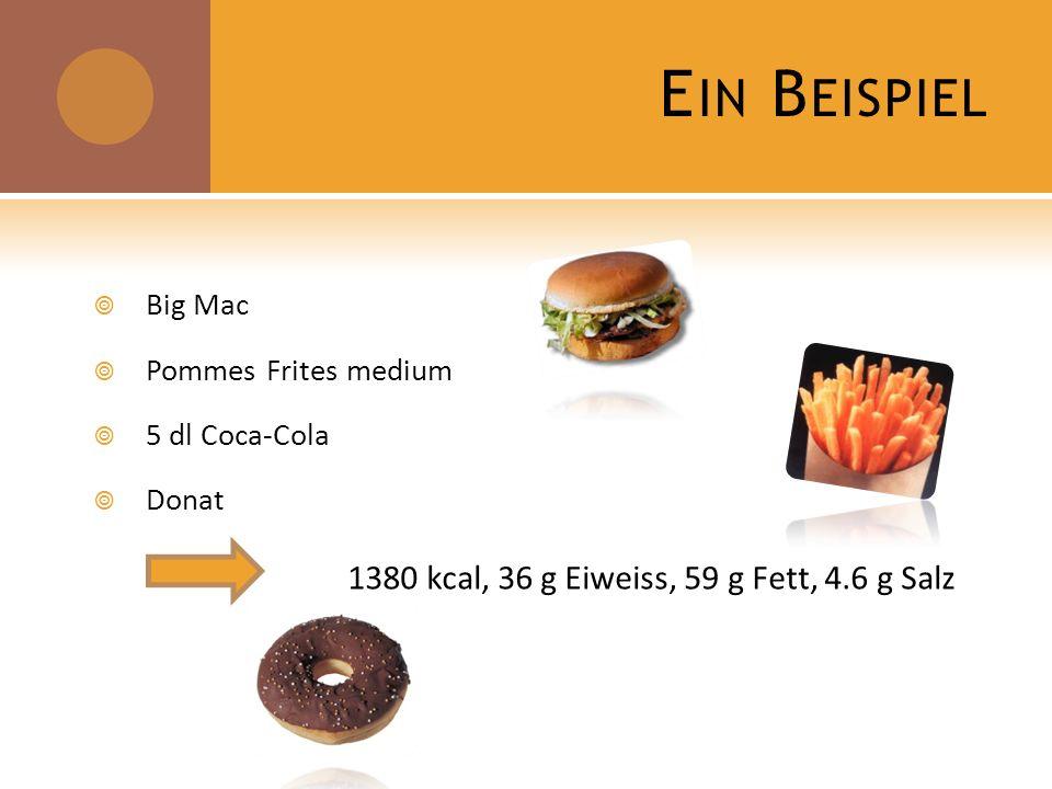 Ein Beispiel 1380 kcal, 36 g Eiweiss, 59 g Fett, 4.6 g Salz Big Mac