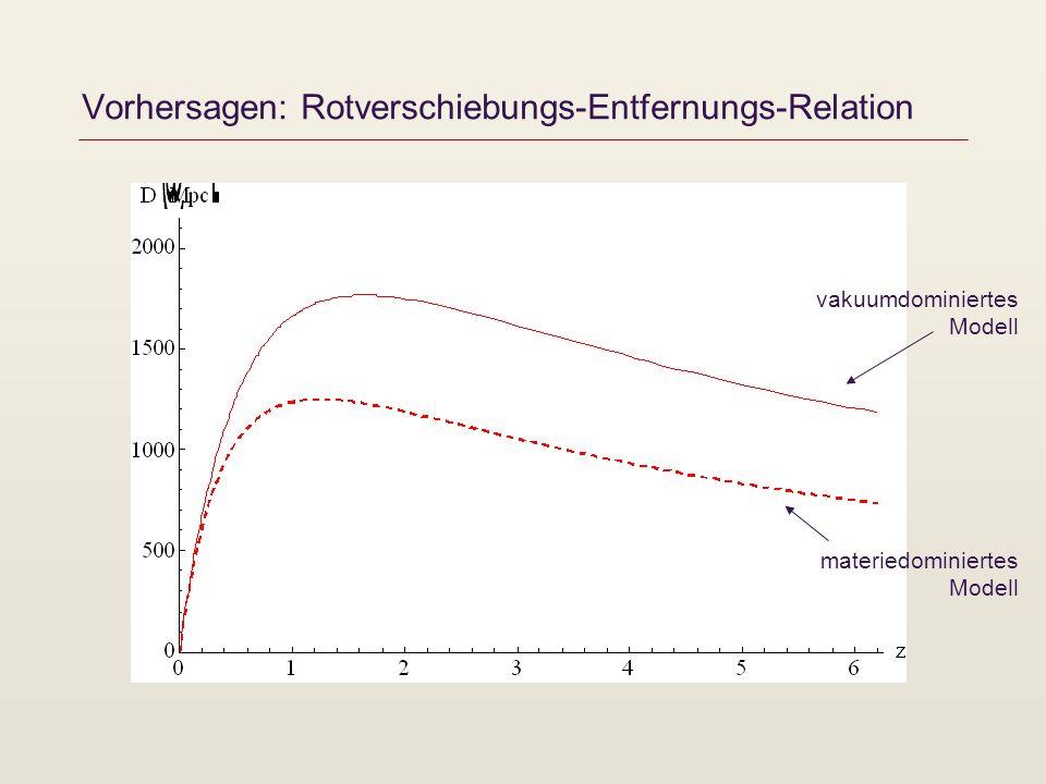Vorhersagen: Rotverschiebungs-Entfernungs-Relation