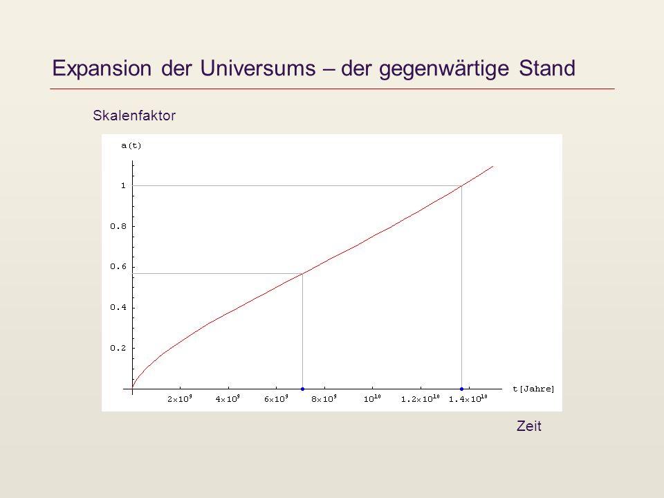 Expansion der Universums – der gegenwärtige Stand