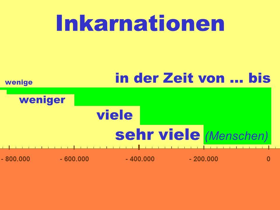 Inkarnationen sehr viele (Menschen) in der Zeit von ... bis viele